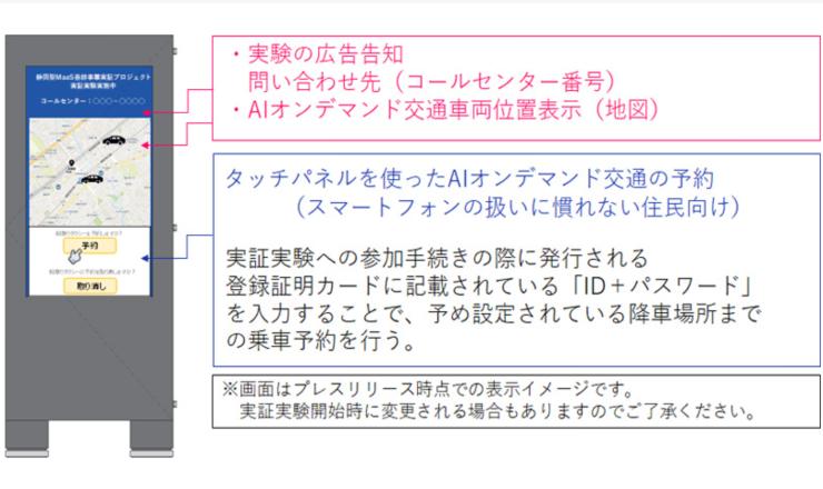 大日本印刷、AIオンデマンド交通でタッチパネル式の予約システムを提供